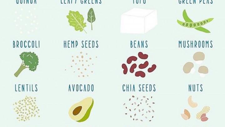 Protein on a low FODMAP Vegan Diet